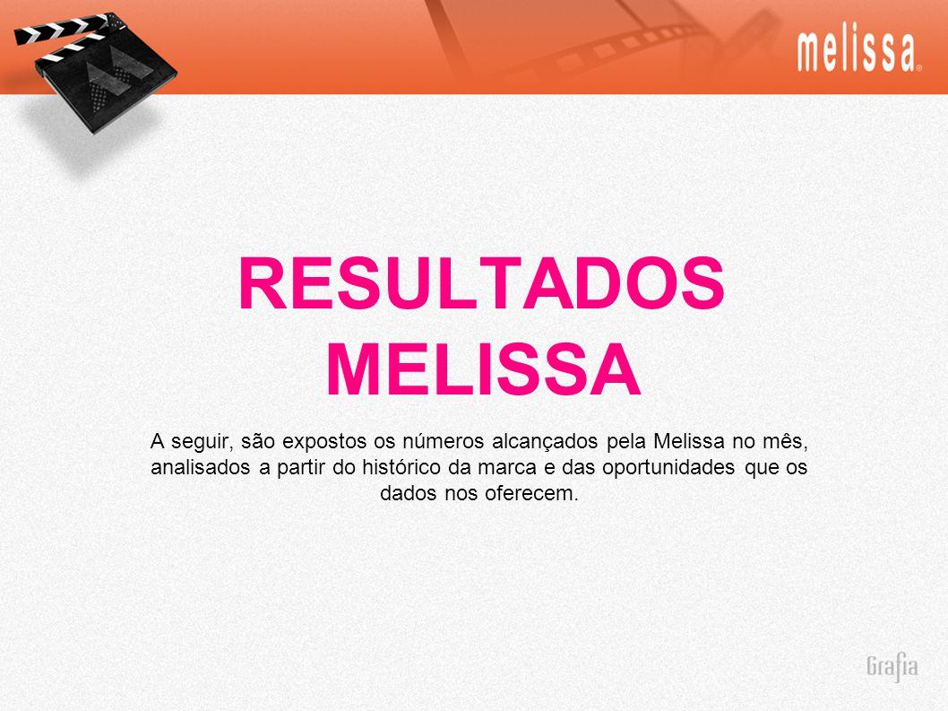 RESULTADOS MELISSA.