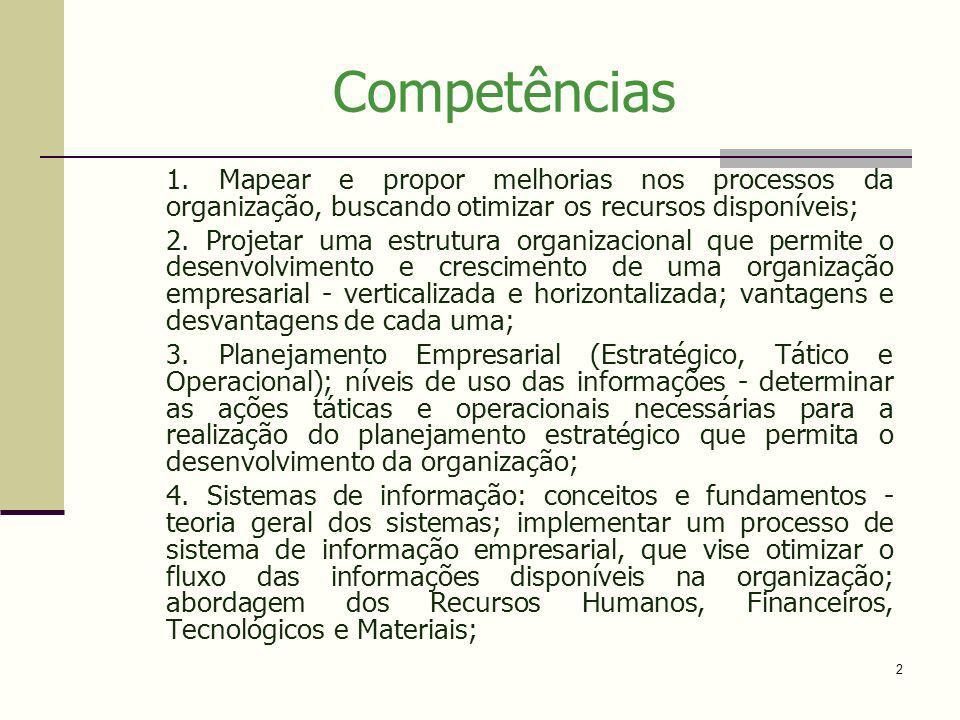 Competências 1. Mapear e propor melhorias nos processos da organização, buscando otimizar os recursos disponíveis;
