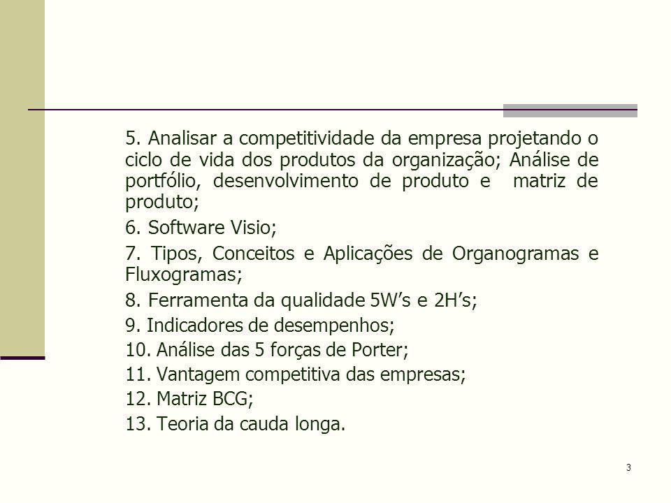 7. Tipos, Conceitos e Aplicações de Organogramas e Fluxogramas;