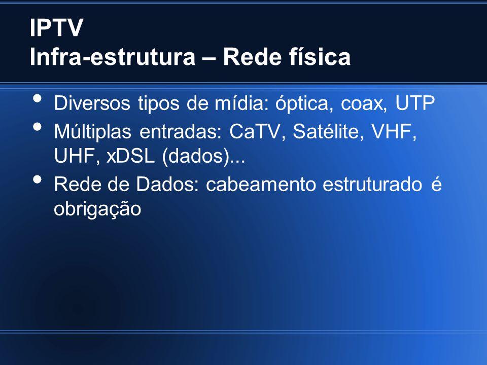 IPTV Infra-estrutura – Rede física