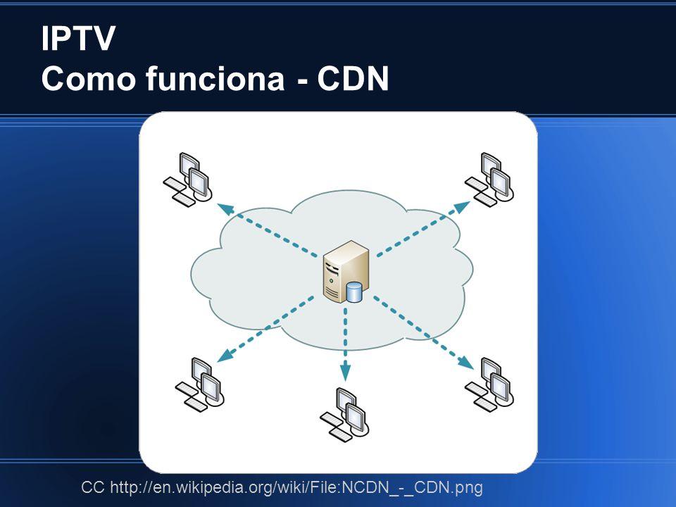 IPTV Como funciona - CDN
