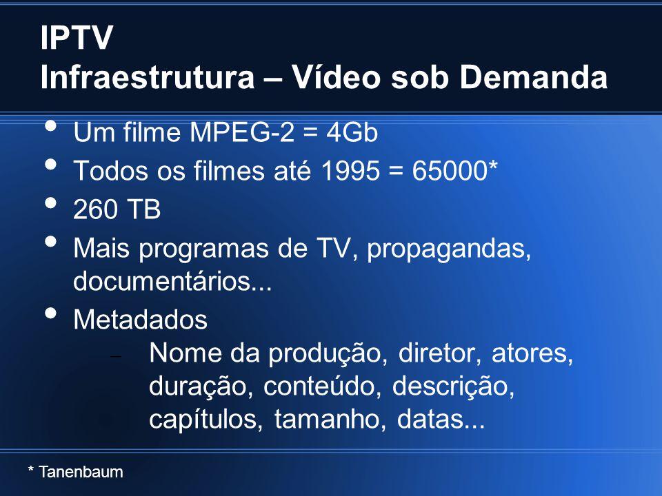 IPTV Infraestrutura – Vídeo sob Demanda