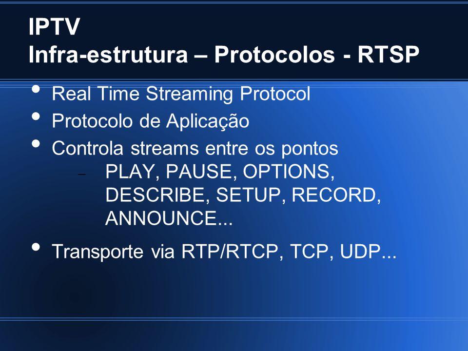 IPTV Infra-estrutura – Protocolos - RTSP