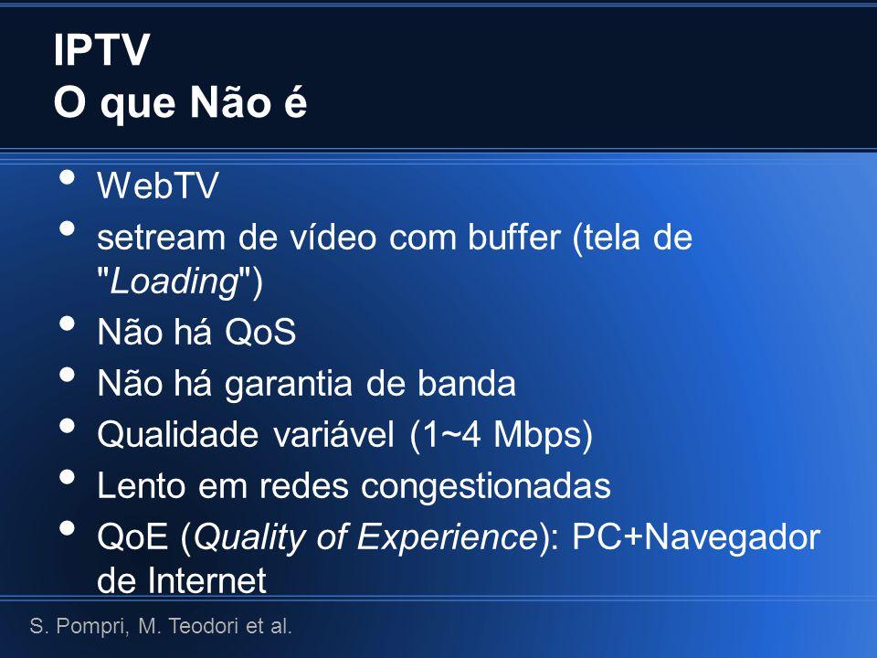 IPTV O que Não é WebTV setream de vídeo com buffer (tela de Loading )