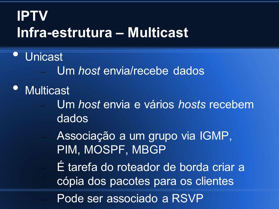 IPTV Infra-estrutura – Multicast