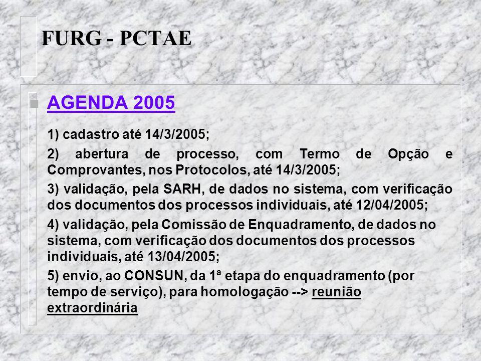 FURG - PCTAE AGENDA 2005 1) cadastro até 14/3/2005;