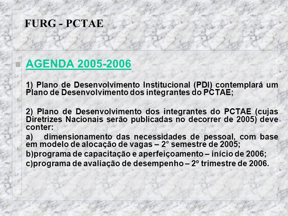 FURG - PCTAE AGENDA 2005-2006. 1) Plano de Desenvolvimento Institucional (PDI) contemplará um Plano de Desenvolvimento dos integrantes do PCTAE;