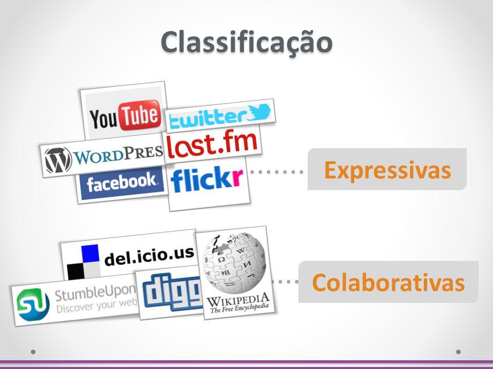 Classificação ................................ Expressivas. De acordo com Kotler!
