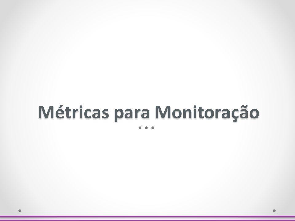 Métricas para Monitoração