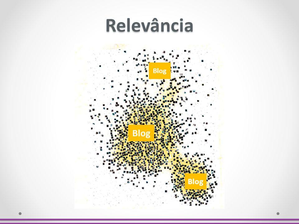 Relevância Blog Blog Blog É a densidade de rede de um blog.