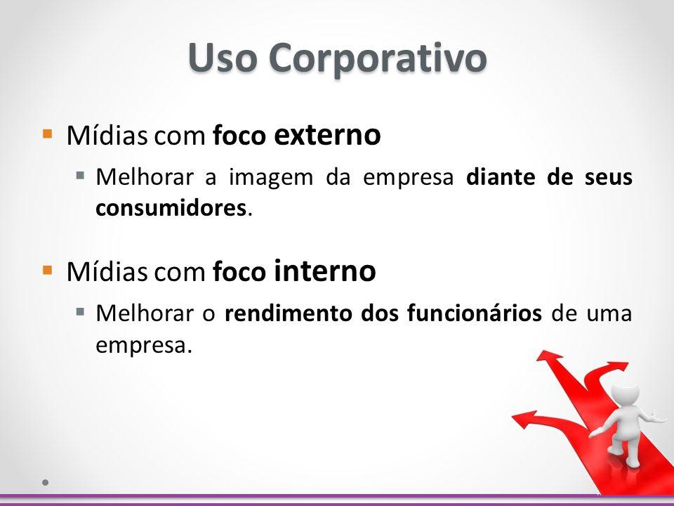 Uso Corporativo Mídias com foco externo Mídias com foco interno