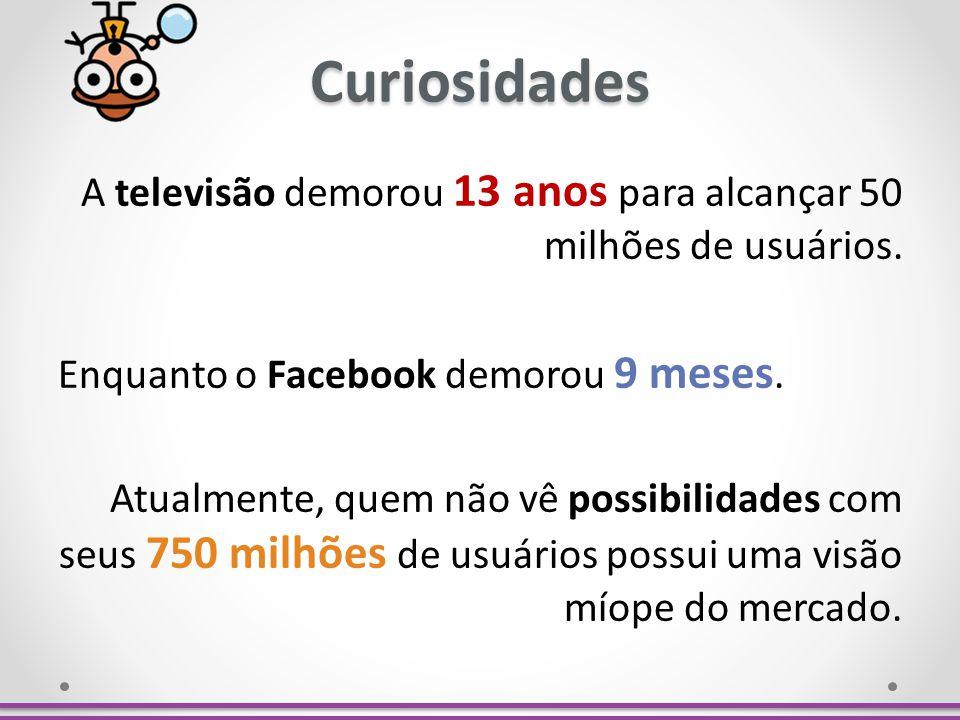 Curiosidades A televisão demorou 13 anos para alcançar 50 milhões de usuários. Enquanto o Facebook demorou 9 meses.