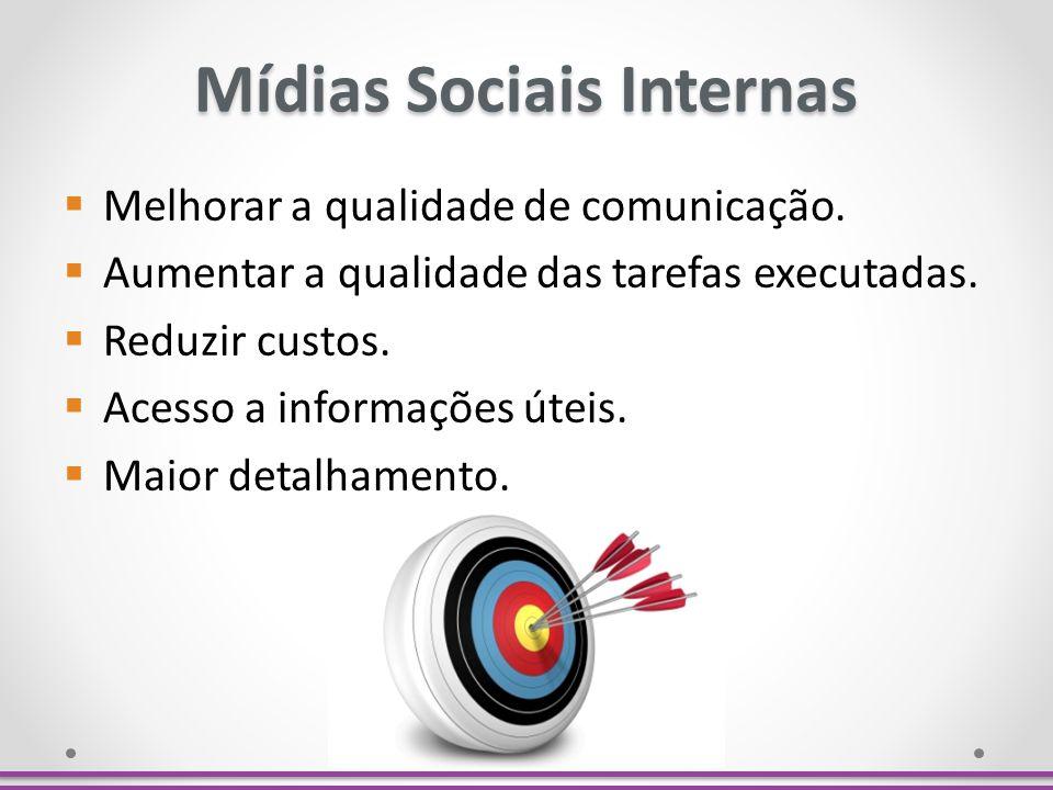 Mídias Sociais Internas