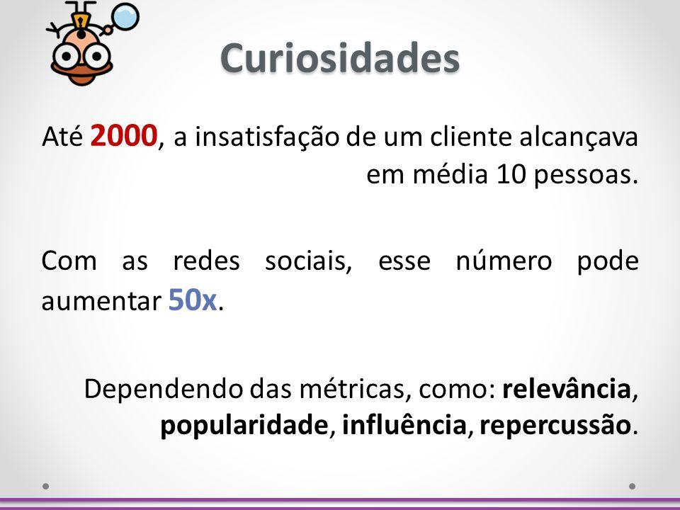 Curiosidades Até 2000, a insatisfação de um cliente alcançava em média 10 pessoas. Com as redes sociais, esse número pode aumentar 50x.