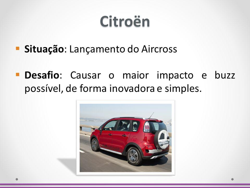 Citroën Situação: Lançamento do Aircross