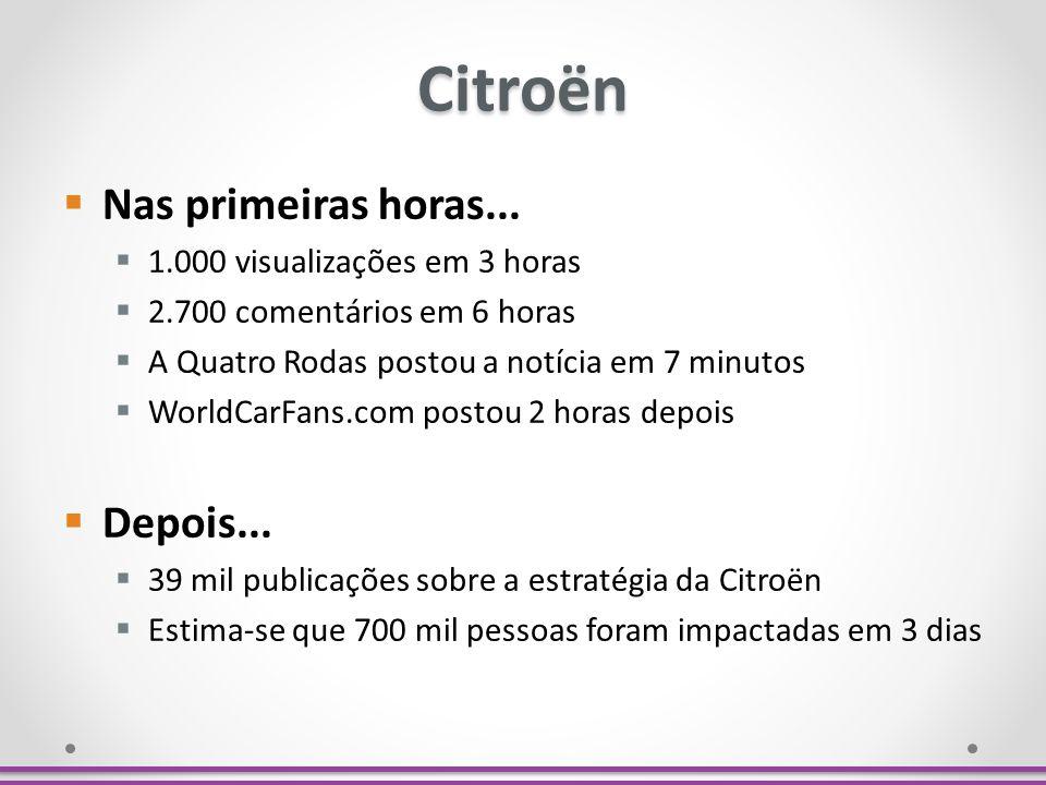 Citroën Nas primeiras horas... Depois...