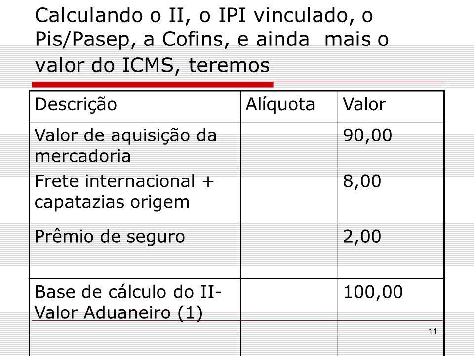 Calculando o II, o IPI vinculado, o Pis/Pasep, a Cofins, e ainda mais o valor do ICMS, teremos
