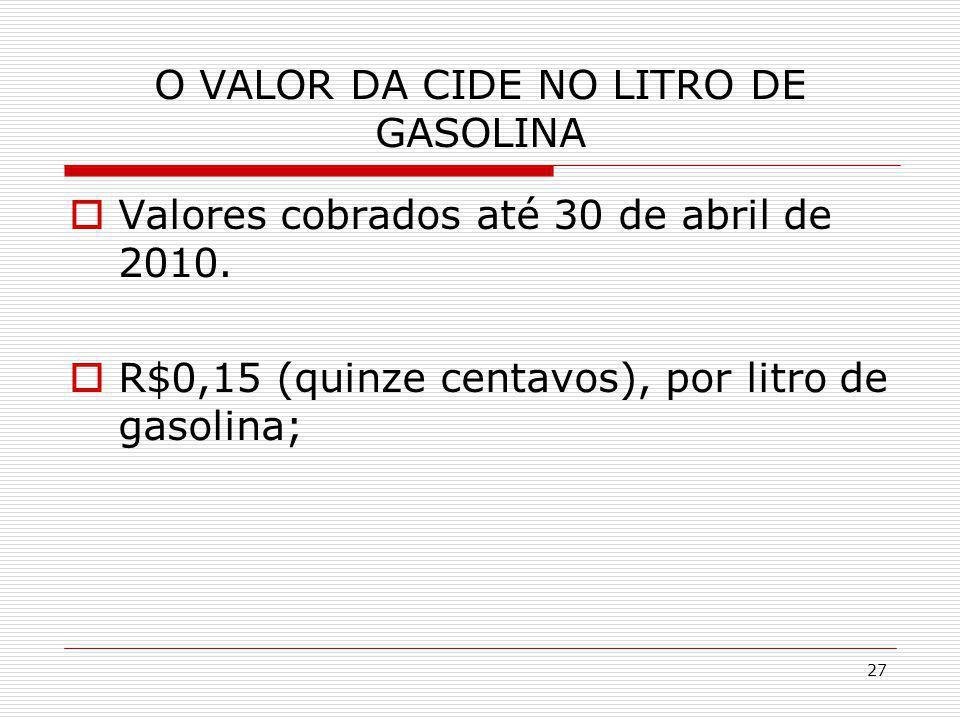 O VALOR DA CIDE NO LITRO DE GASOLINA