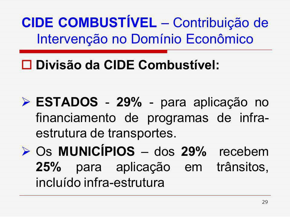 CIDE COMBUSTÍVEL – Contribuição de Intervenção no Domínio Econômico