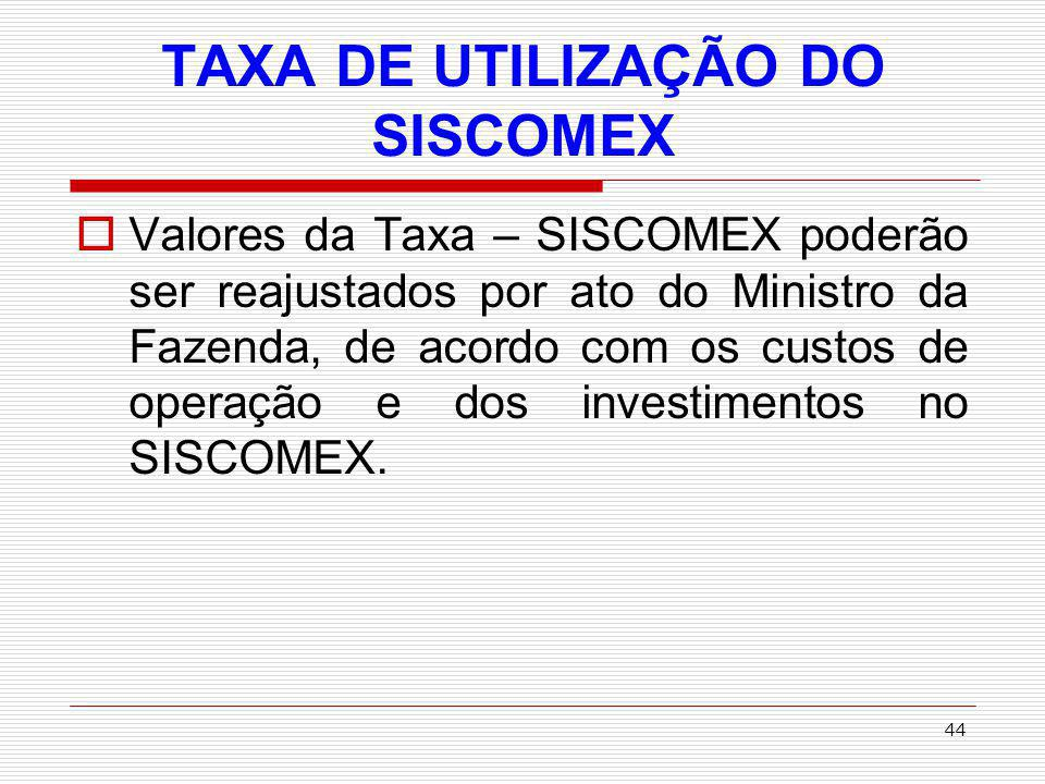 TAXA DE UTILIZAÇÃO DO SISCOMEX