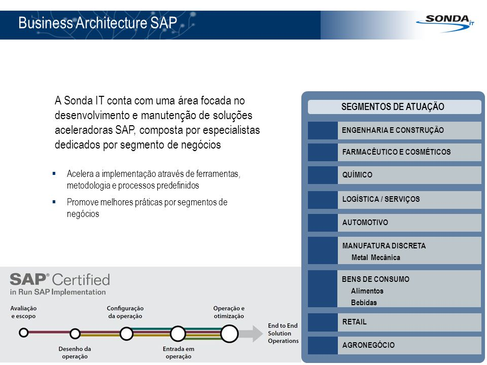 Business Architecture SAP