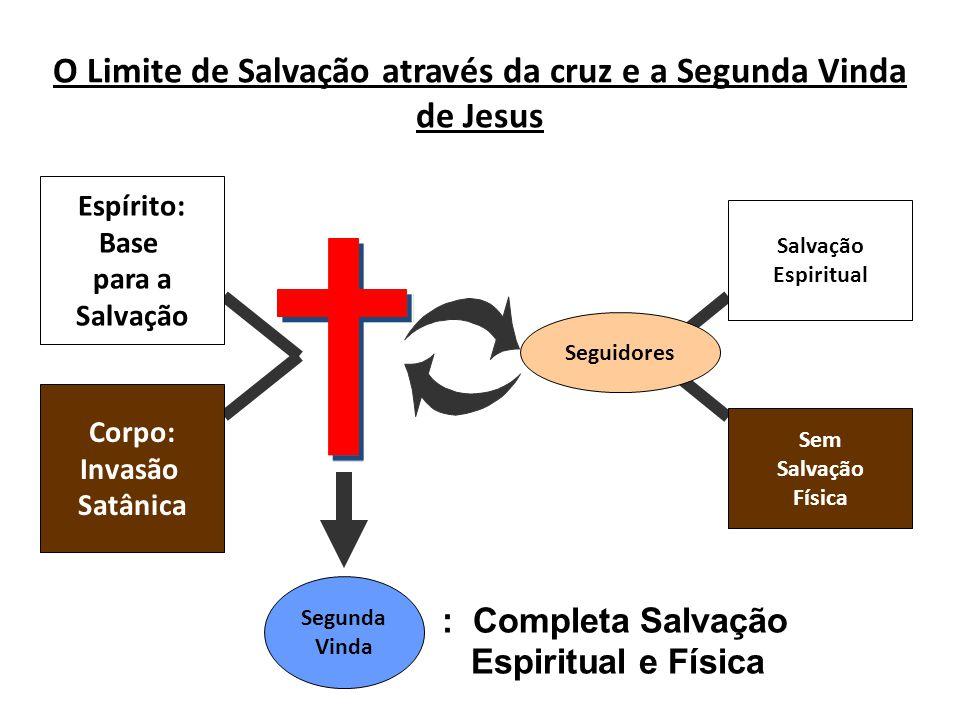 : Completa Salvação Espiritual e Física