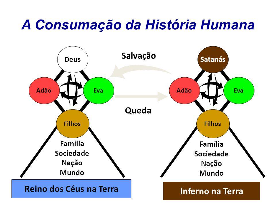 A Consumação da História Humana
