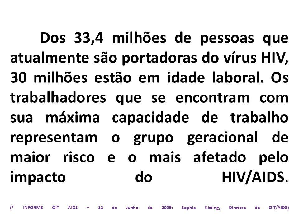 Dos 33,4 milhões de pessoas que atualmente são portadoras do vírus HIV, 30 milhões estão em idade laboral.