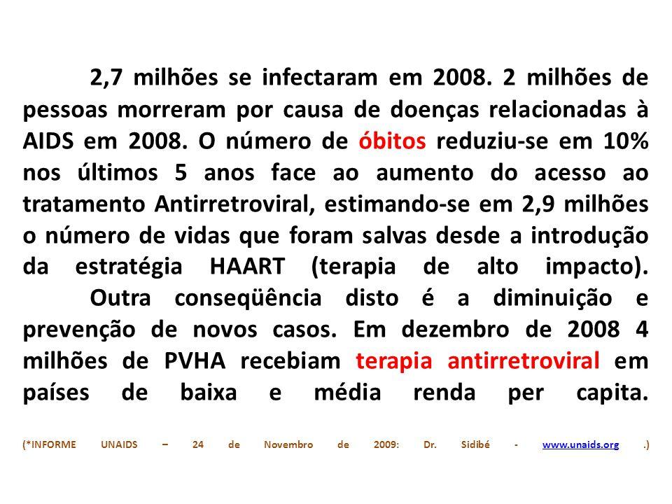 2,7 milhões se infectaram em 2008