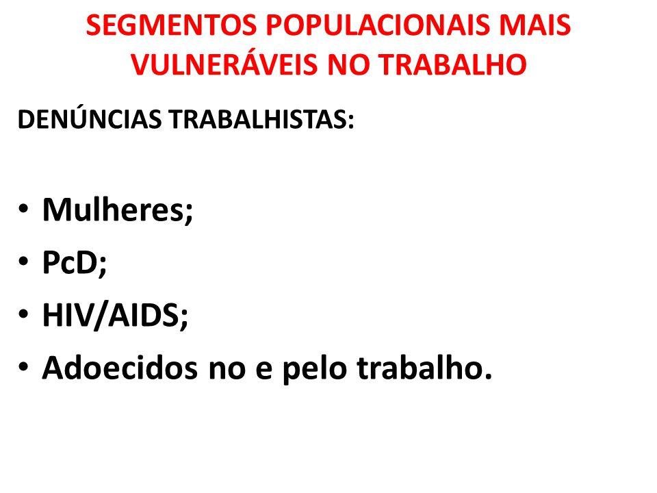 SEGMENTOS POPULACIONAIS MAIS VULNERÁVEIS NO TRABALHO