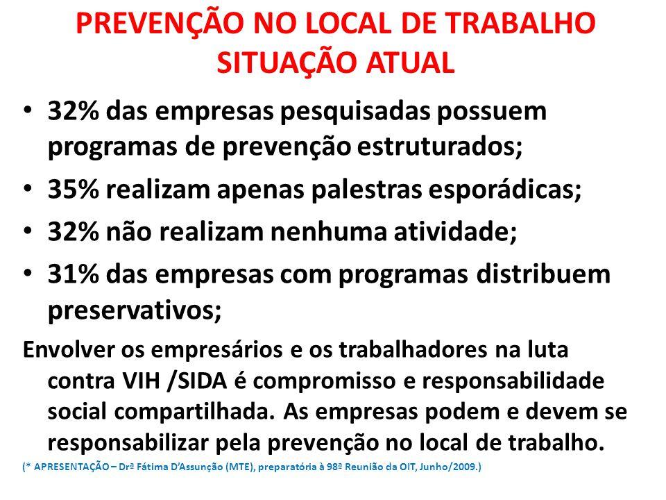 PREVENÇÃO NO LOCAL DE TRABALHO SITUAÇÃO ATUAL