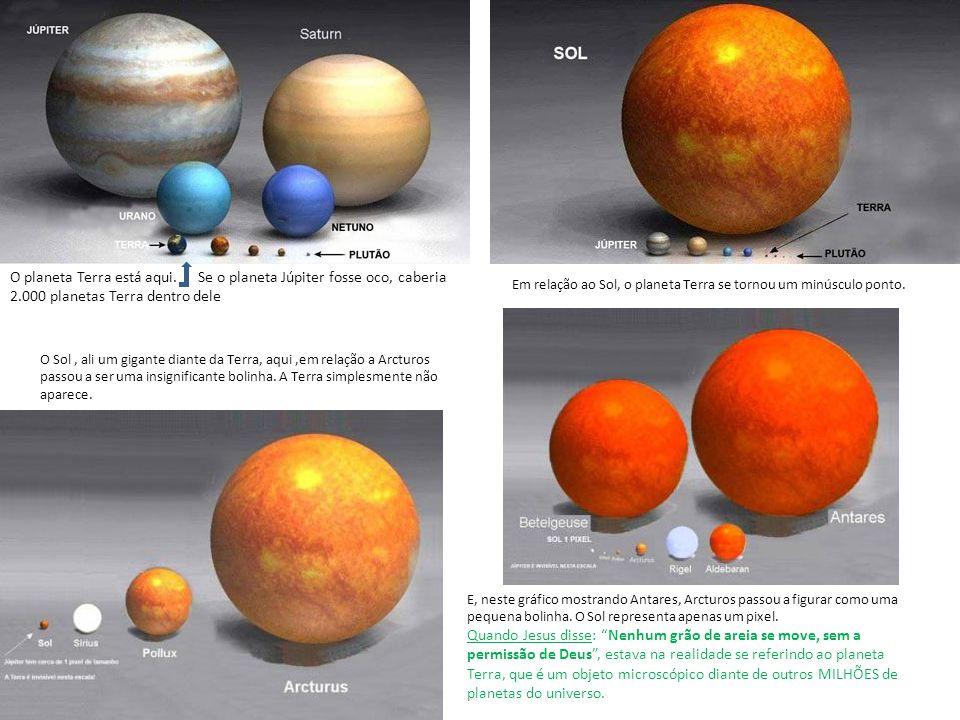 O planeta Terra está aqui. Se o planeta Júpiter fosse oco, caberia 2