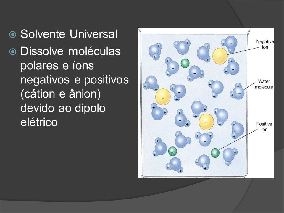 Solvente Universal Dissolve moléculas polares e íons negativos e positivos (cátion e ânion) devido ao dipolo elétrico.