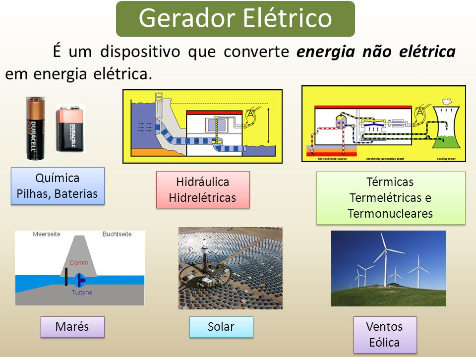 Termelétricas e Termonucleares