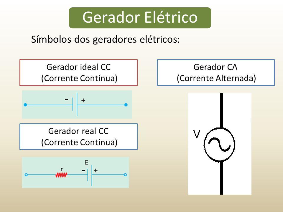 Gerador Elétrico Símbolos dos geradores elétricos: Gerador ideal CC