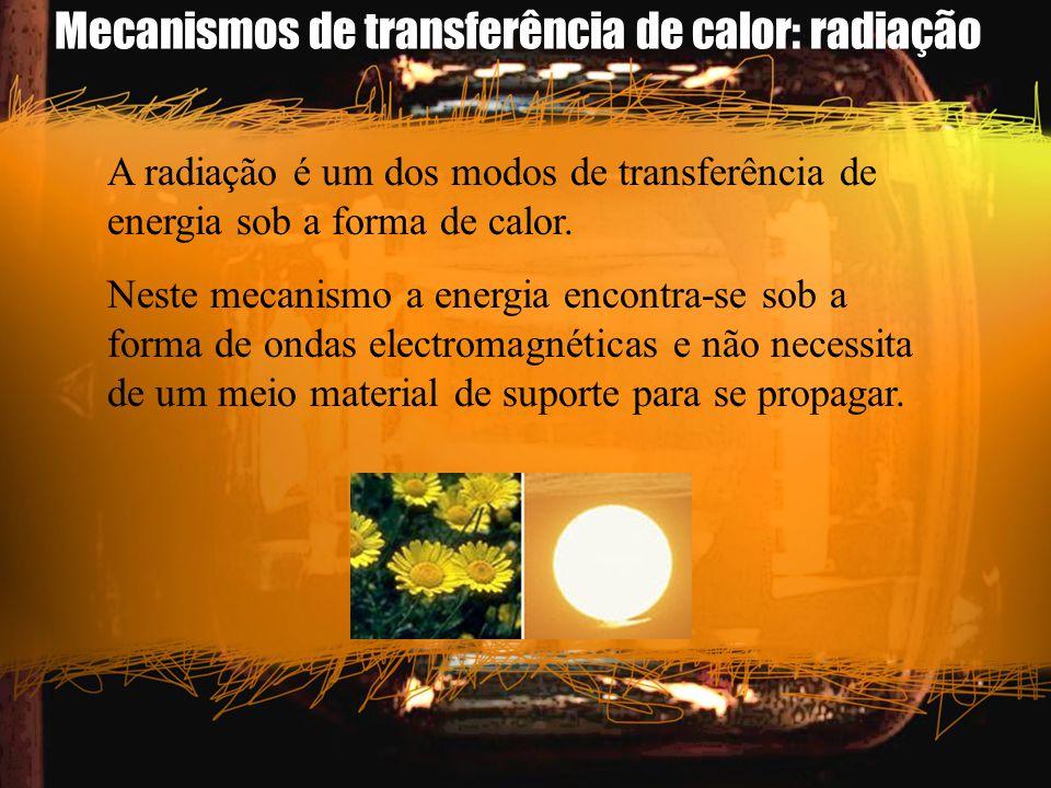 Mecanismos de transferência de calor: radiação