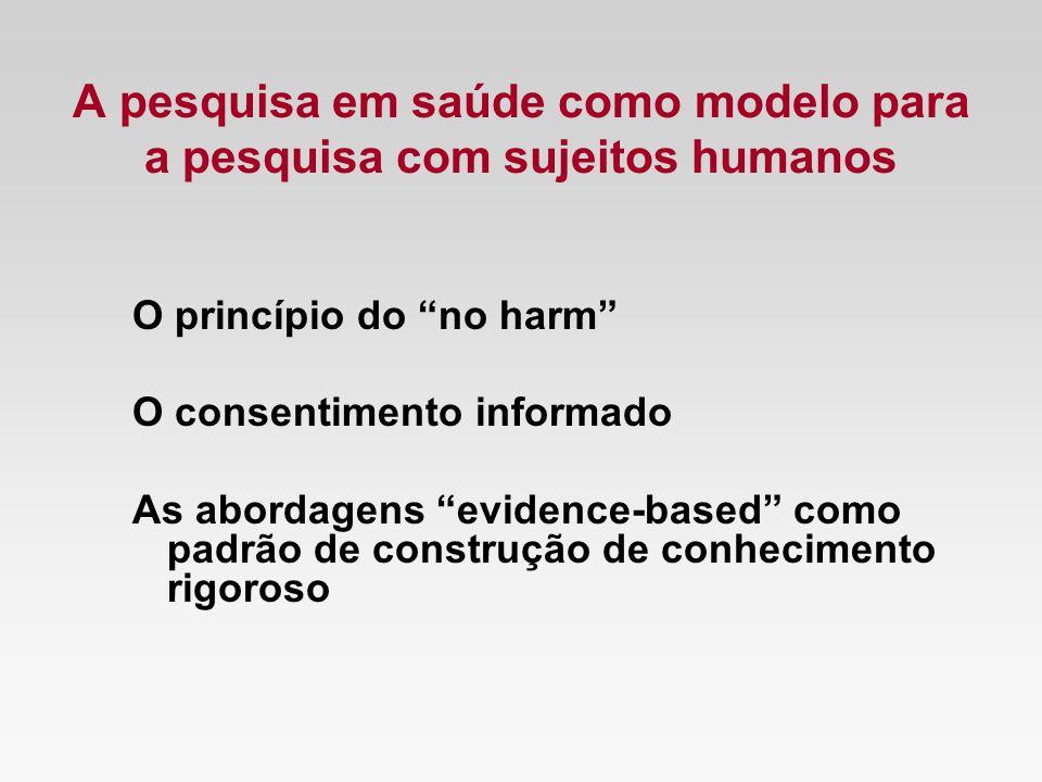 A pesquisa em saúde como modelo para a pesquisa com sujeitos humanos
