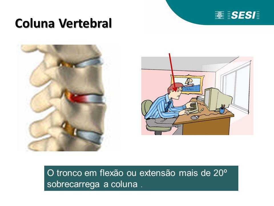 Coluna Vertebral O tronco em flexão ou extensão mais de 20º