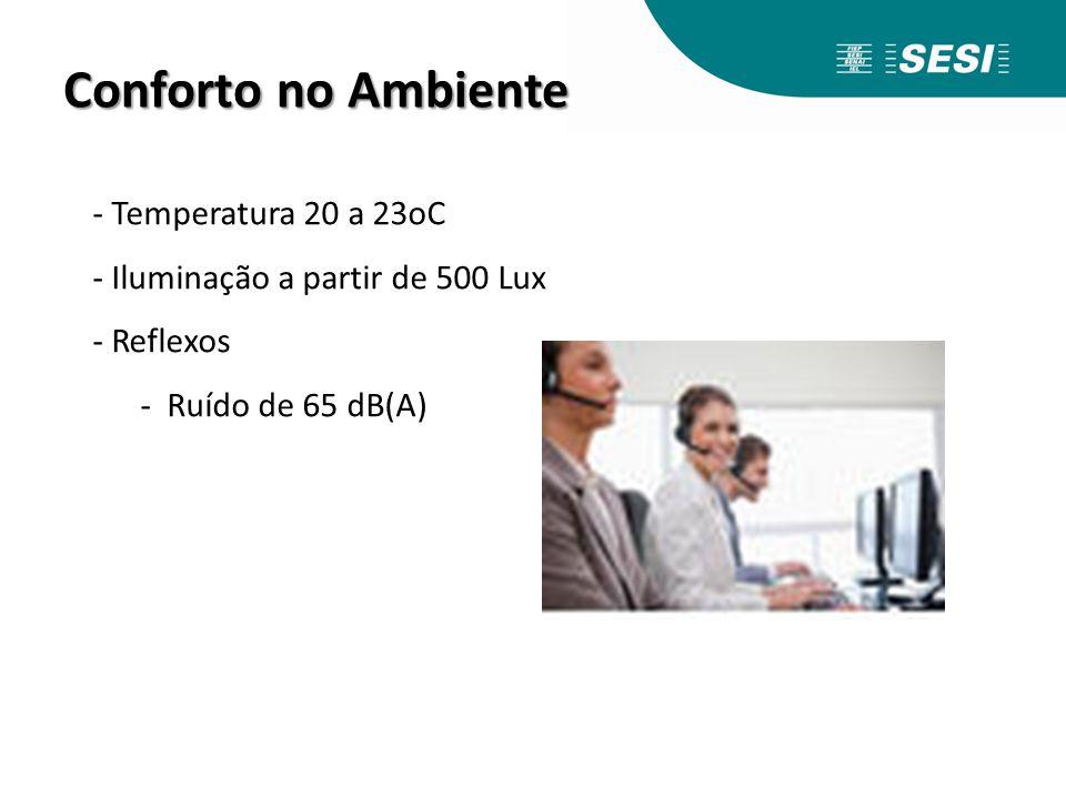Conforto no Ambiente - Temperatura 20 a 23oC