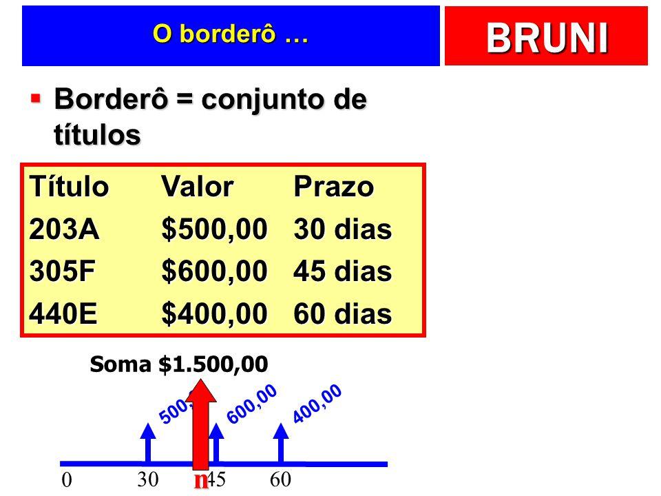 Borderô = conjunto de títulos