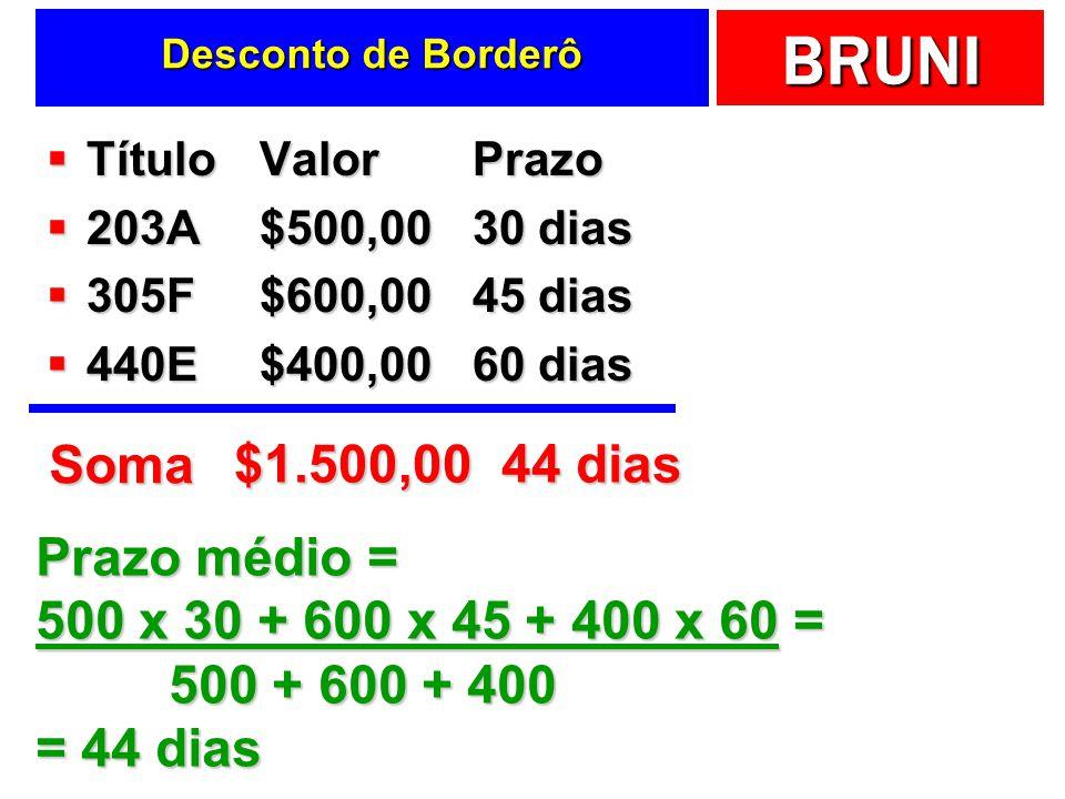 Soma $1.500,00 44 dias Prazo médio = 500 x 30 + 600 x 45 + 400 x 60 =