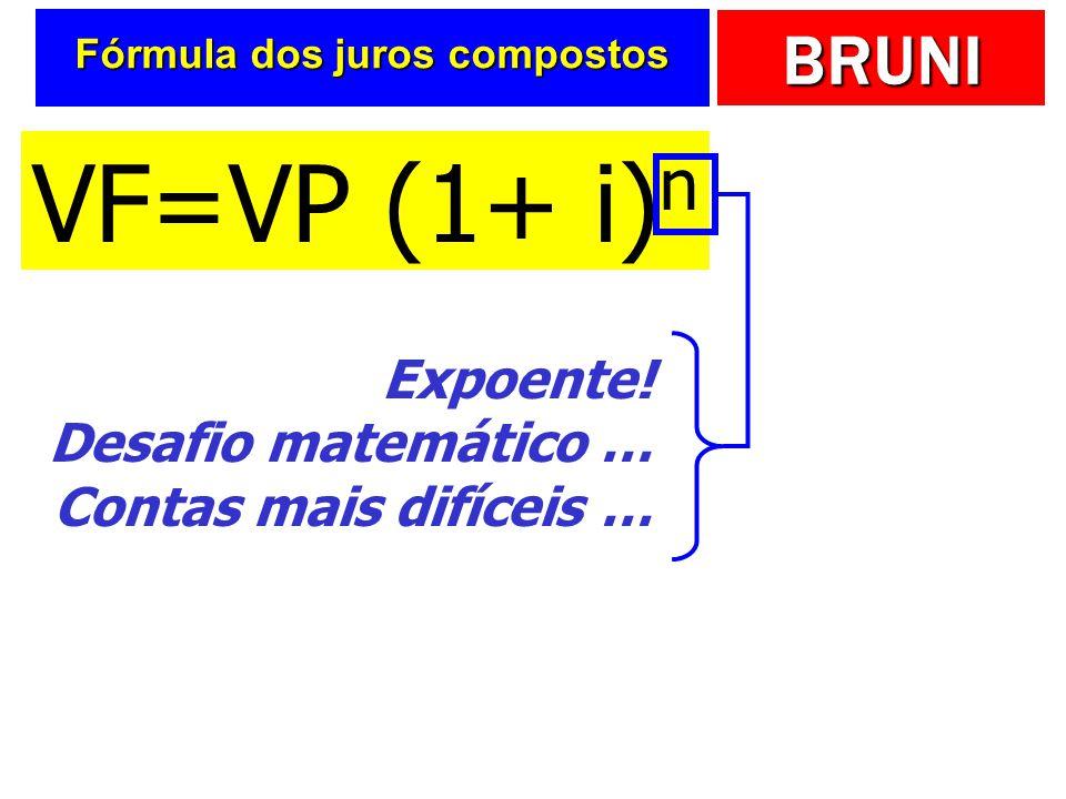 Fórmula dos juros compostos