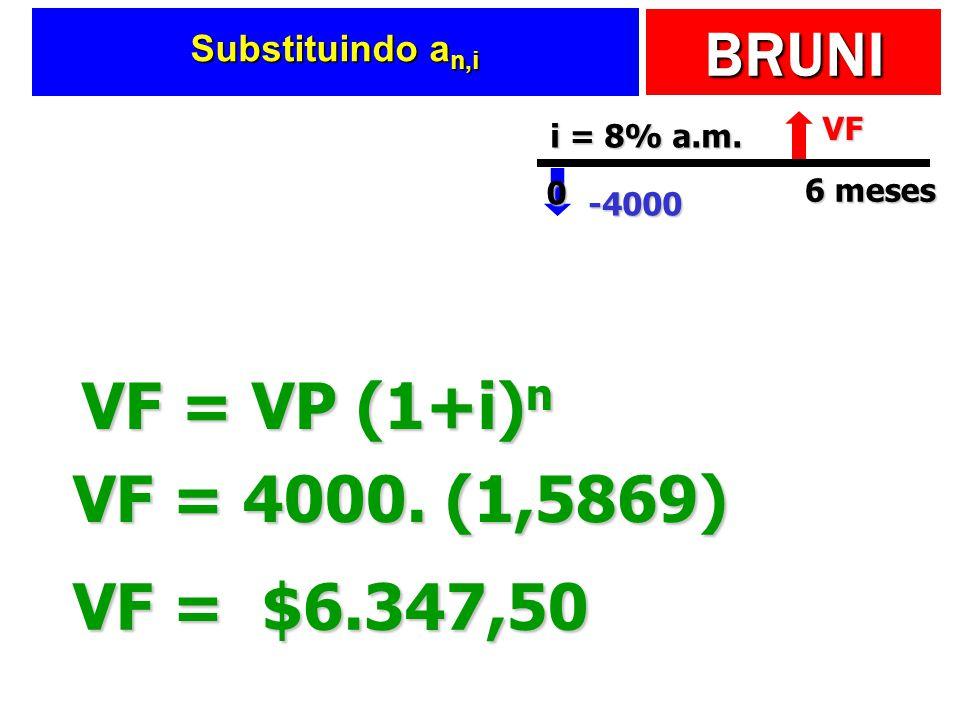 VF = VP (1+i)n VF = 4000. (1,5869) VF = $6.347,50 Substituindo an,i VF
