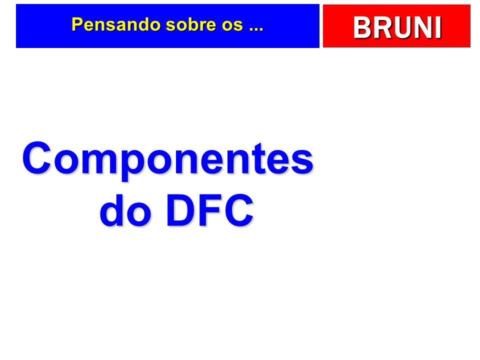 Pensando sobre os ... Componentes do DFC