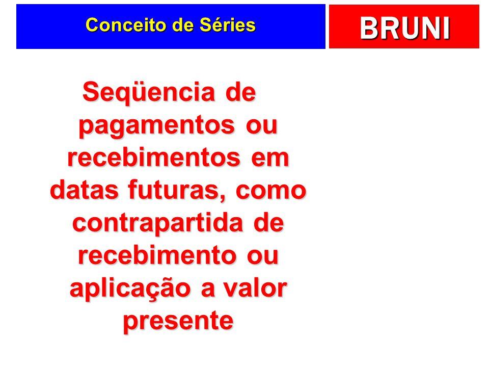 Conceito de Séries Seqüencia de pagamentos ou recebimentos em datas futuras, como contrapartida de recebimento ou aplicação a valor presente.