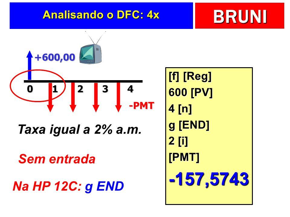 -157,5743 Taxa igual a 2% a.m. Sem entrada Na HP 12C: g END