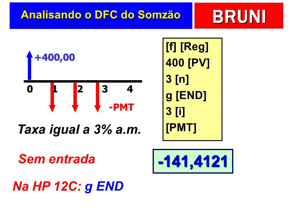 Analisando o DFC do Somzão