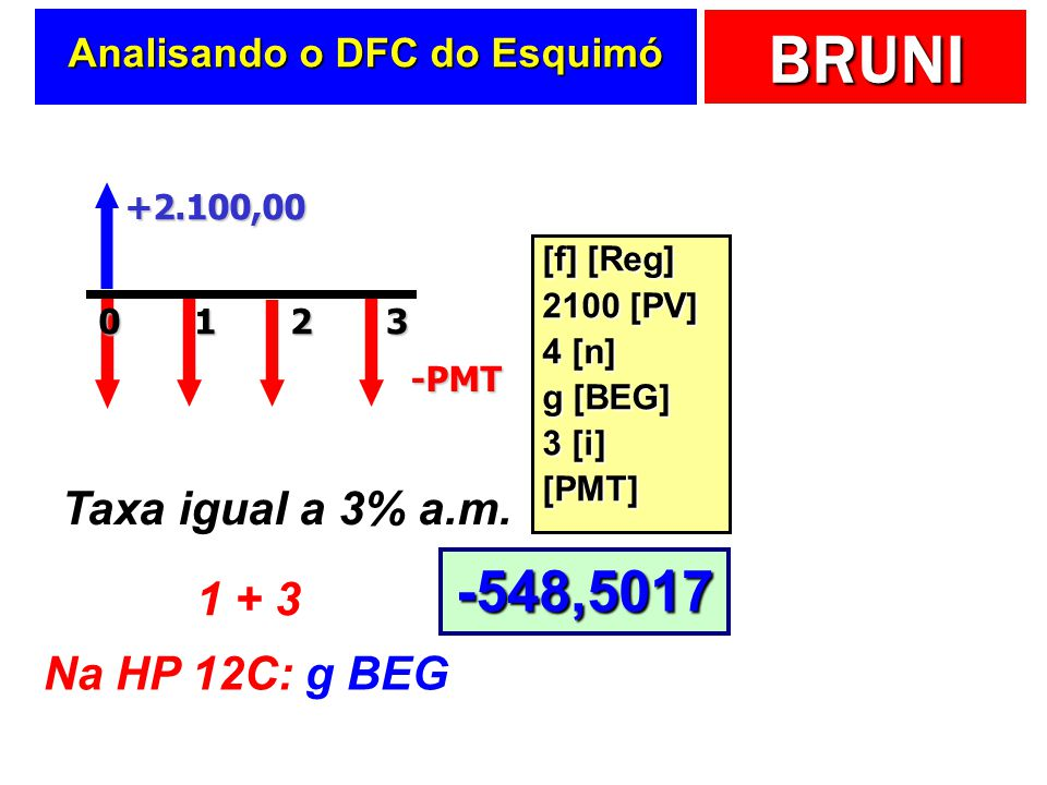 Analisando o DFC do Esquimó