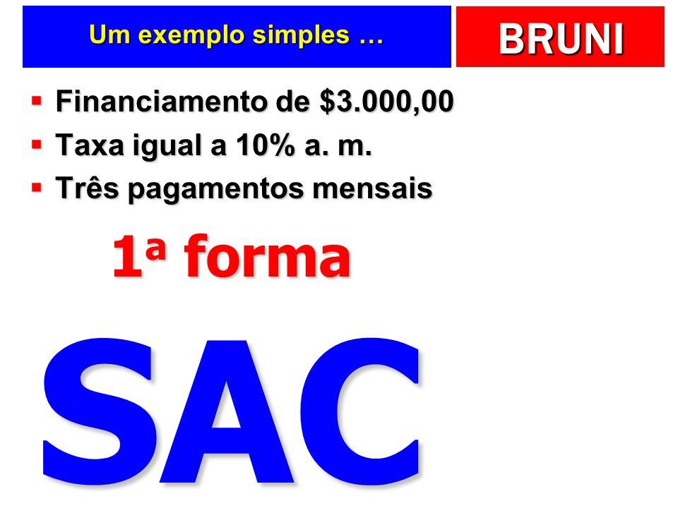 SAC 1a forma Financiamento de $3.000,00 Taxa igual a 10% a. m.