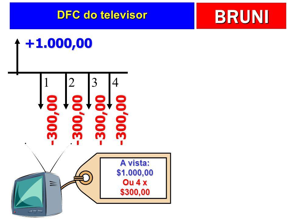 DFC do televisor +1.000,00. 1. 2. 3. 4. -300,00. -300,00. -300,00. -300,00. A vista: $1.000,00.